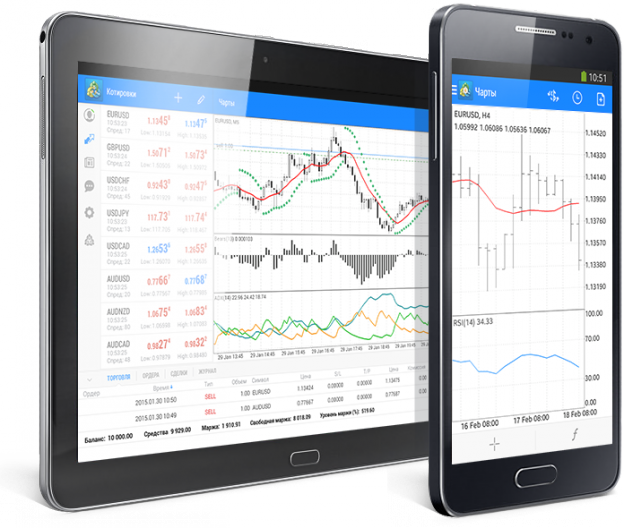 [Image: metatrader_4_android_mobile_trading_ru-624x528.png]