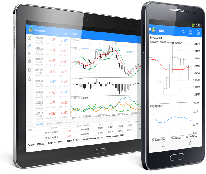metatrader_4_android_mobile_trading_ru