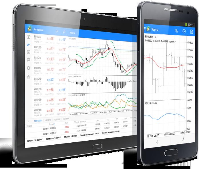 metatrader_4_android_mobile_trading_ru